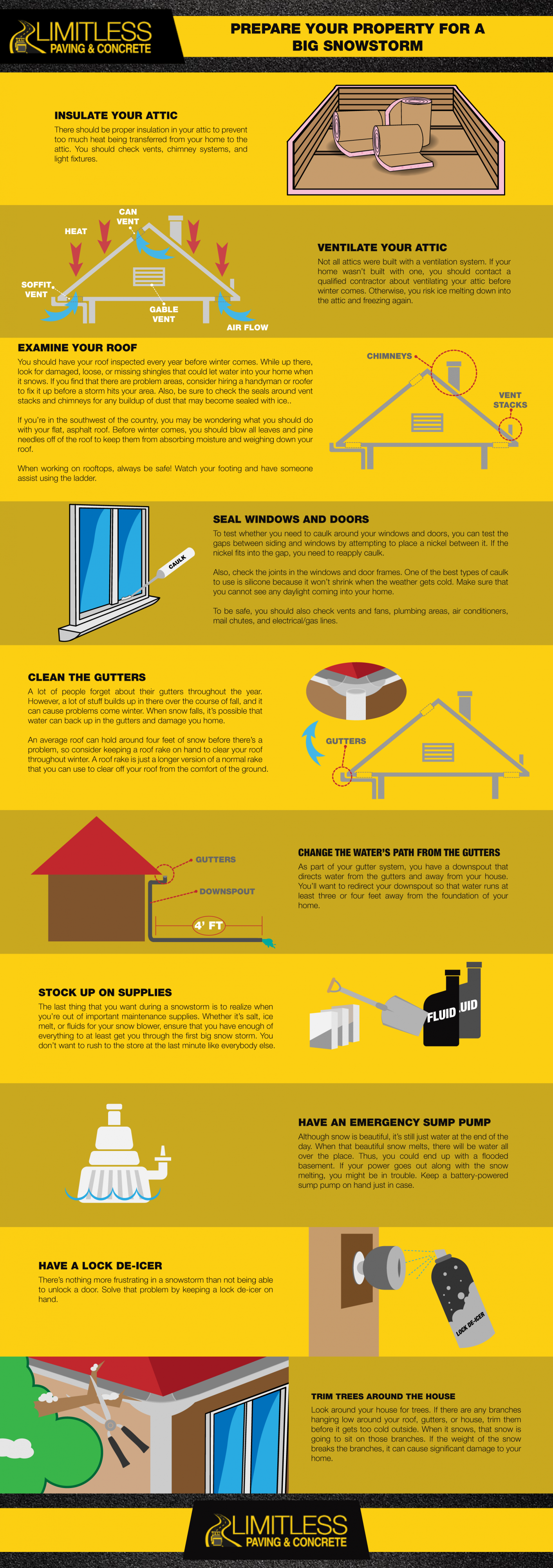 prepare property for a snowstorm infographic